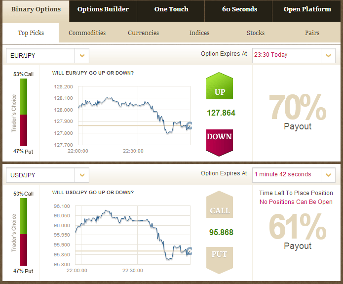 Cedar finance binary options reviews