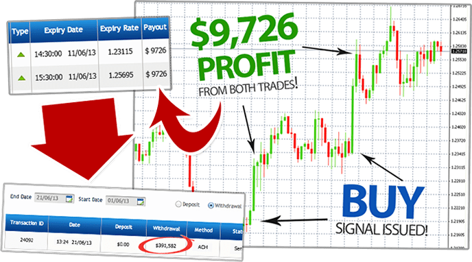 Best binary option brokers forum