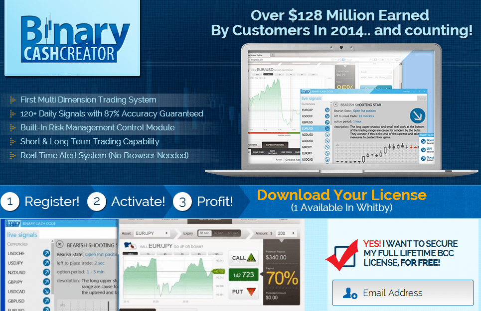 Binary options daily income