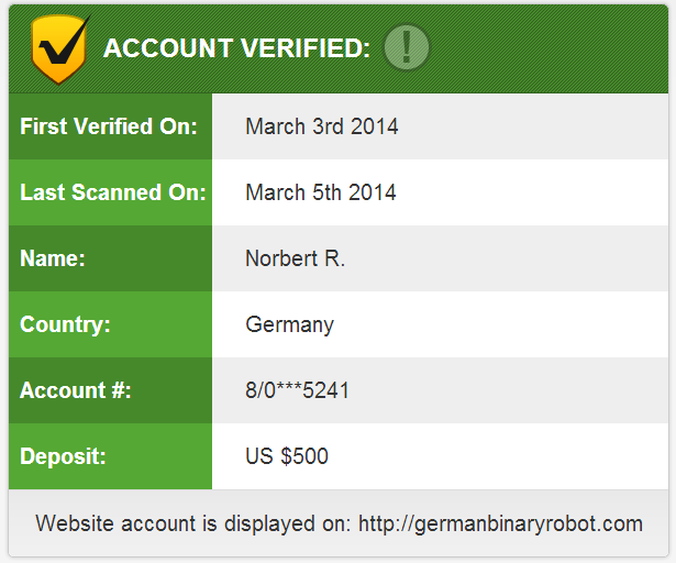 Is binary option robot legit