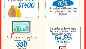 binary-options-infographic