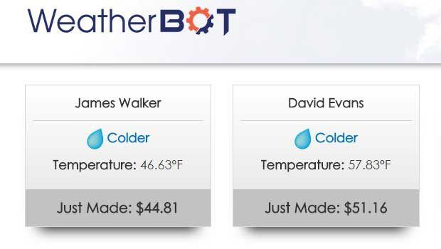 weather-bot