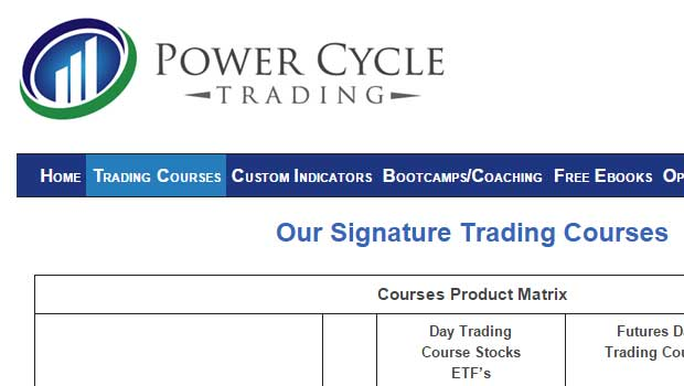 Power cycle trading indicators