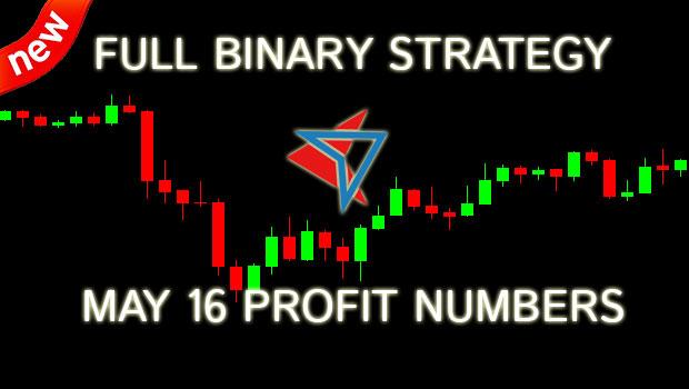 Binary options podcast
