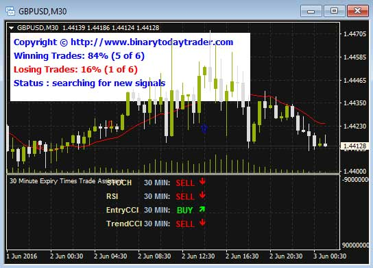 Fx options trader assistant
