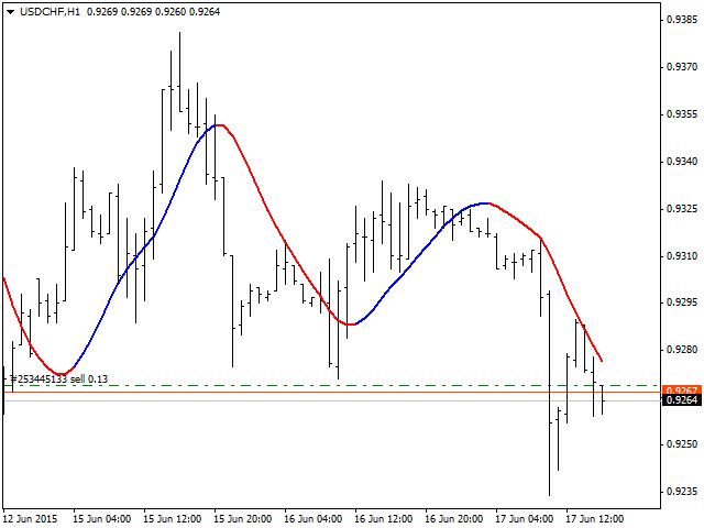 trading-example