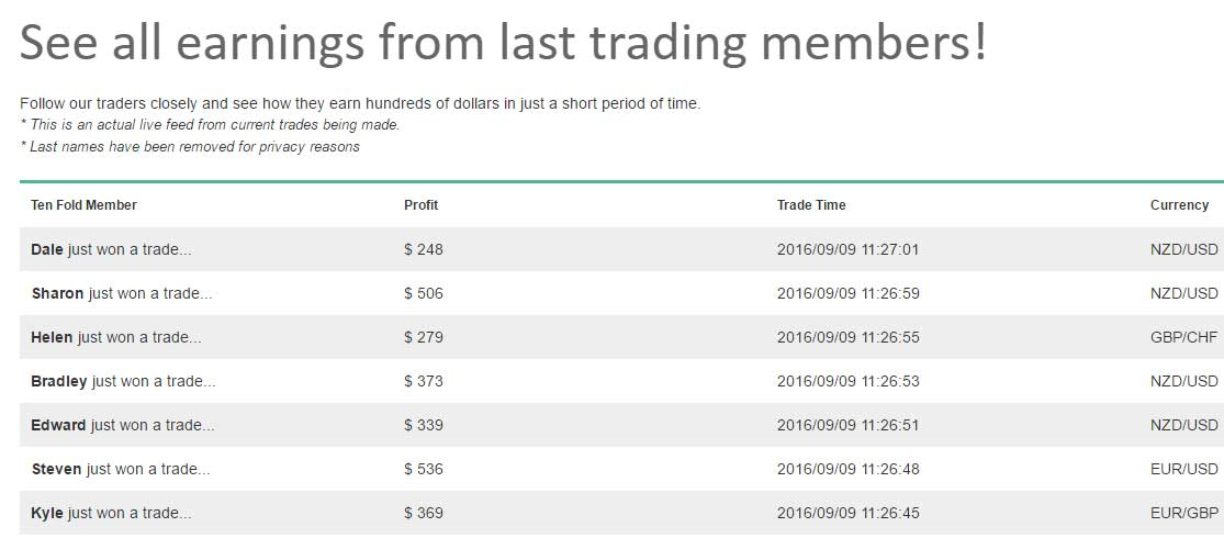 live-trading-results