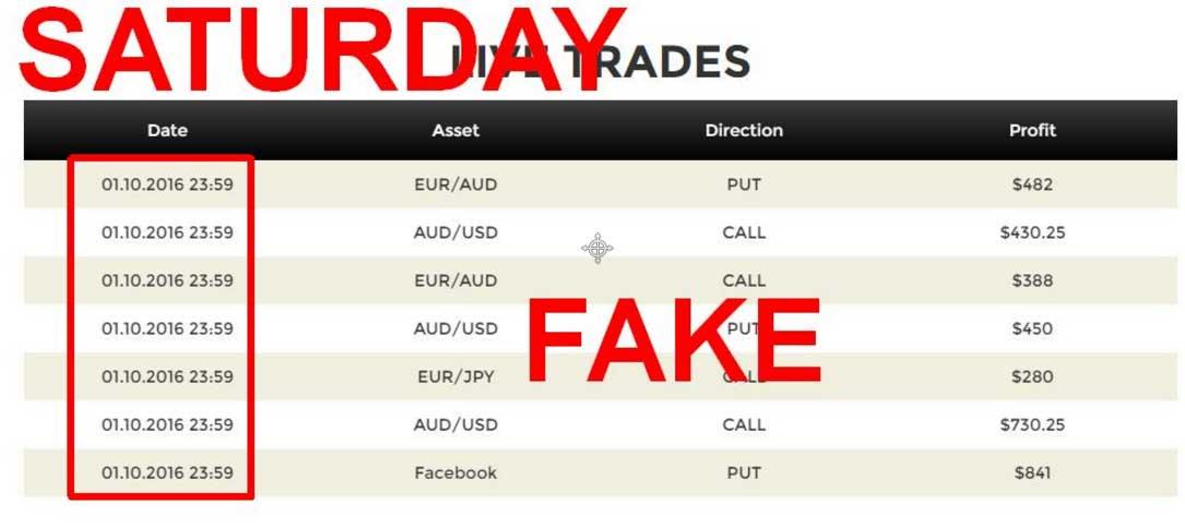 fake-trades
