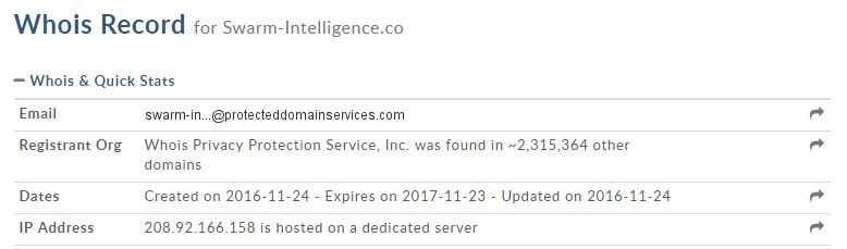 swarm-intelligence-whois-record