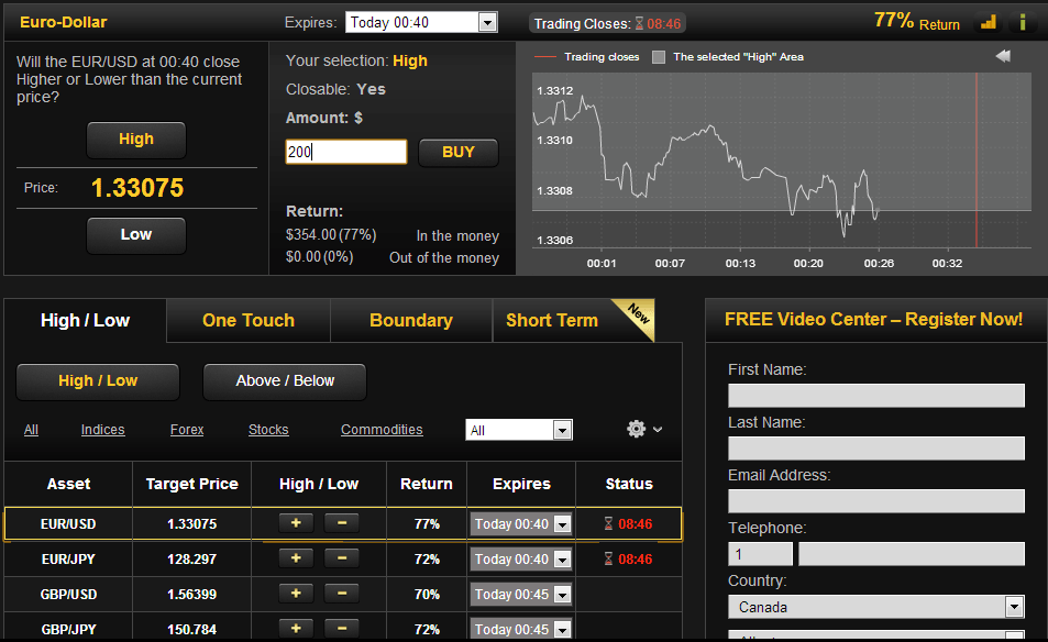 trading binary options live shows