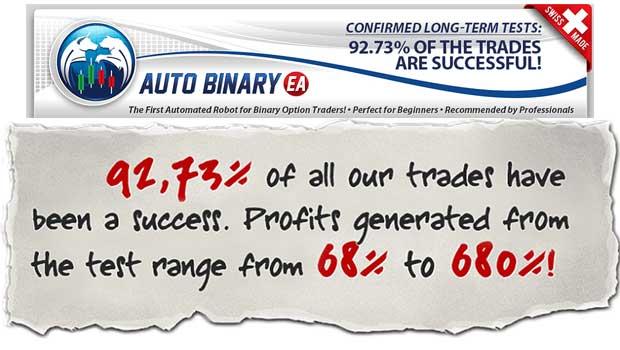 Was sind trades aktien