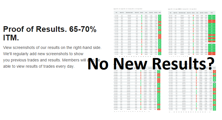 no new results