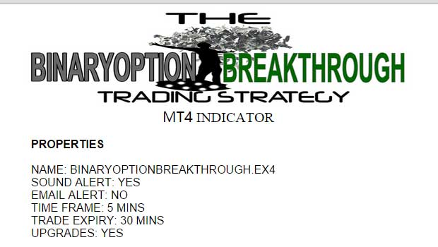 Binary options breakthrough strategy