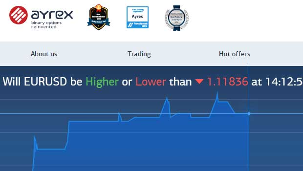 Striker9 binary options review