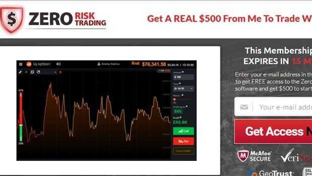 zero-risk-trading
