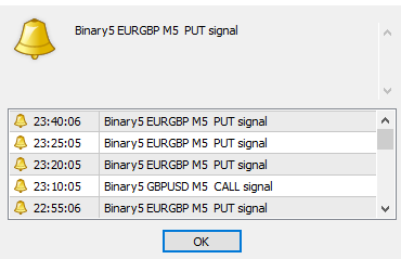 binary5-signals