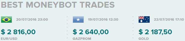 best-trades