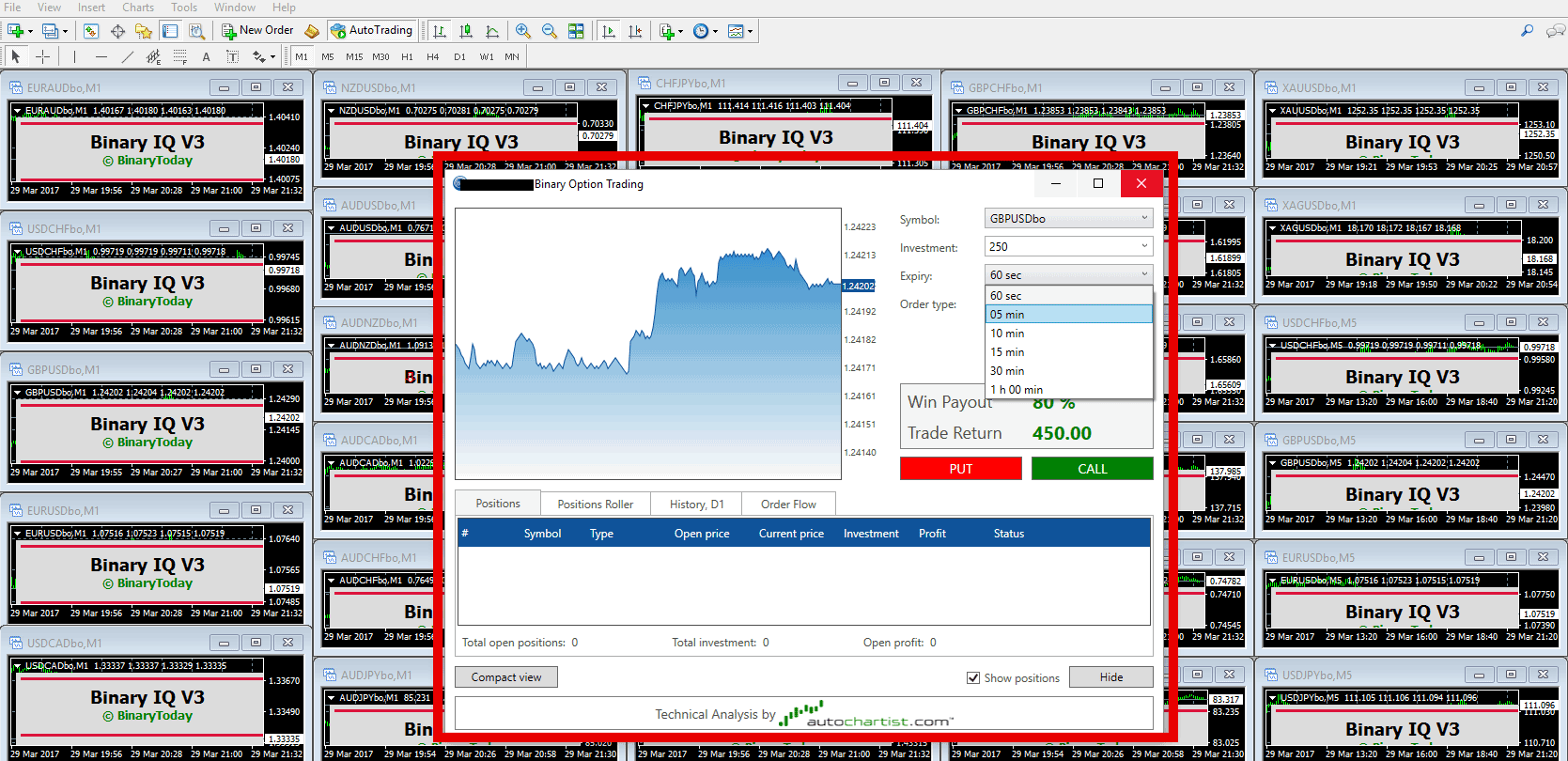 Binary trading options demo account