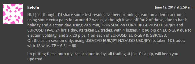 Forex steam live results