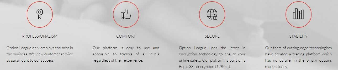 Option league binary options