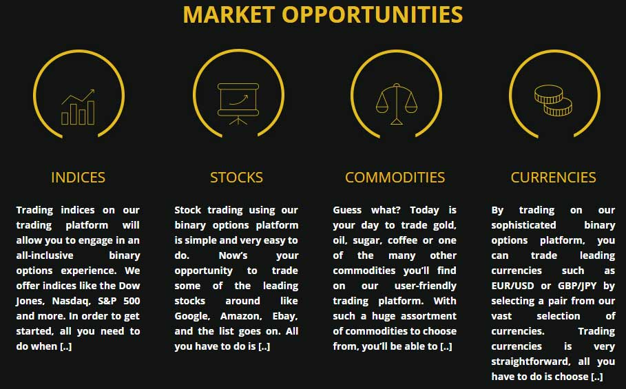 Four markets binary options