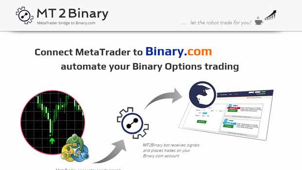 Online stock market brokers