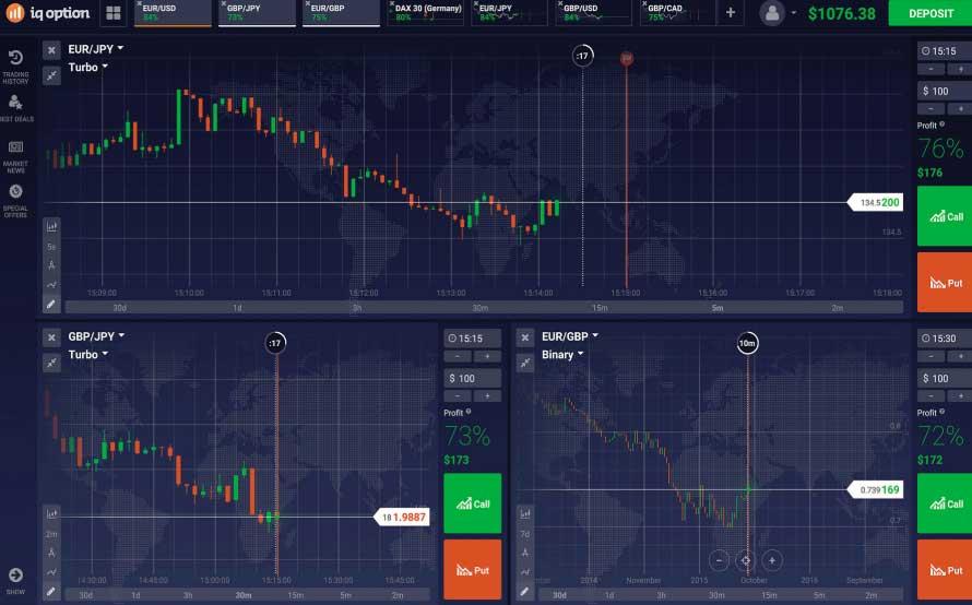 iq option trading robot programinė įranga